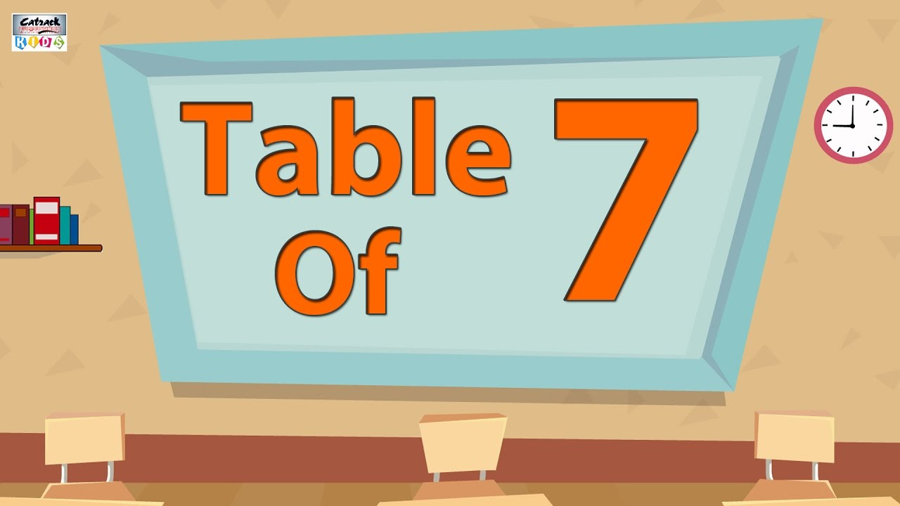 7 Times Table Multiplication Learn 7x Table Learn Seven