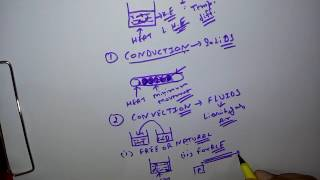 conduction convection and radiation ह न द learn and grow