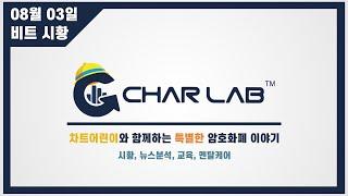 [CHAR LAB] 차트어린이 비트코인 분석 | 11k…