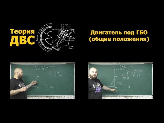 Теория ДВС: Двигатель под ГБО (общие положения)