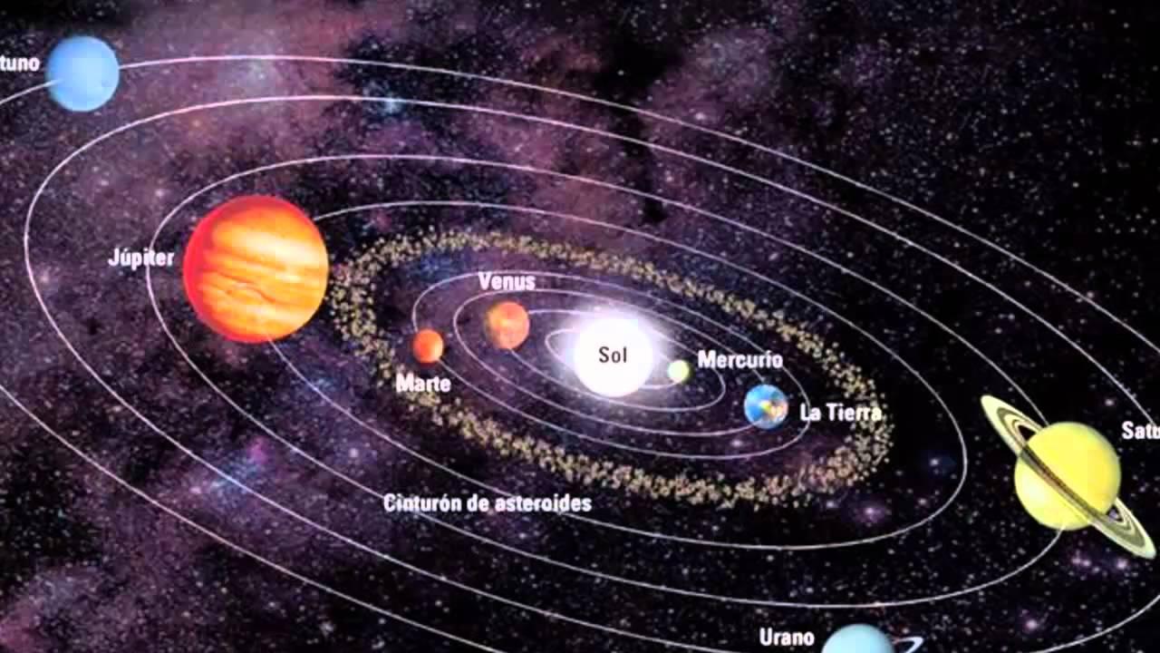 Resultado de imagen de El movimiento de los planetas alrededor del Sol