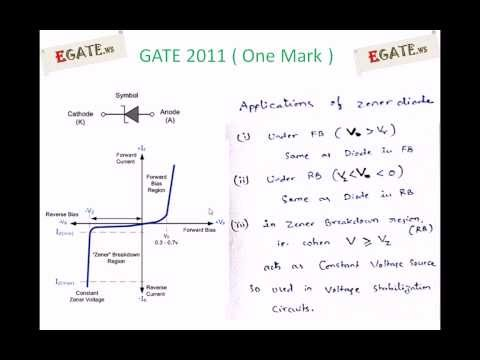 Problem on Zener diode - GATE 2011 Solved paper (Electron Devices) -  (www.egate.ws)