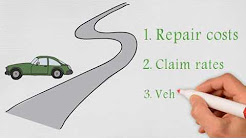 Factors that impact your car insurance premium