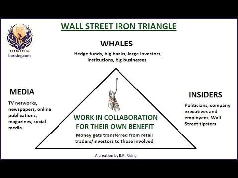 Explaining The Wall Street Iron Triangle Akao Stock Youtube