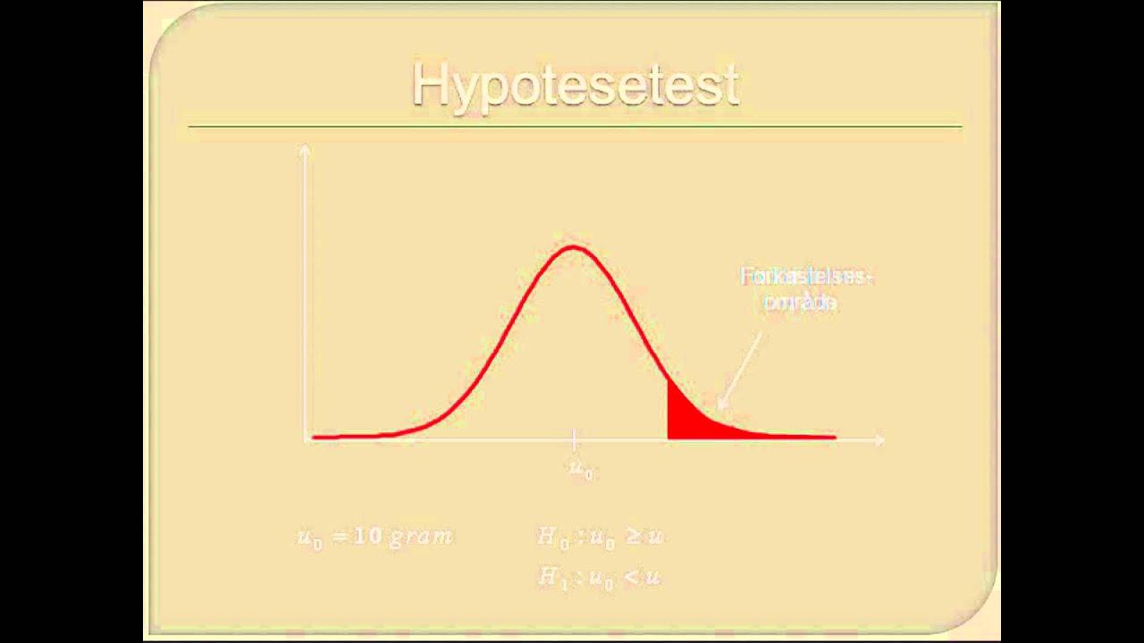Hvordan udføres en hypotesetest?