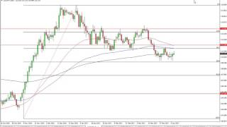 USD/JPY Technical Analysis for April 11 2017 by FXEmpire.com