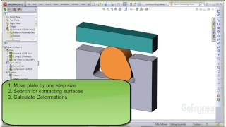 SolidWorks Simulation - Nonlinear Rubber and Contact (2 of 3)