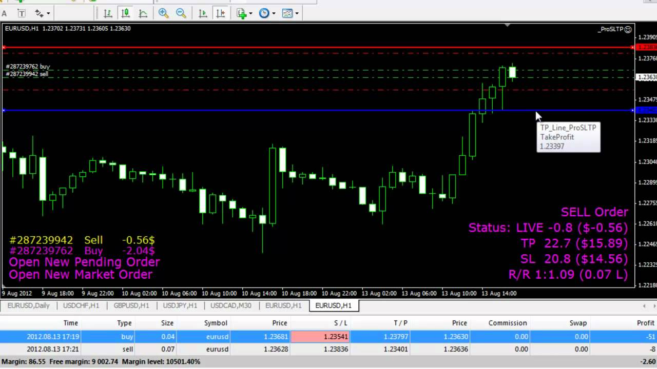 How to use the Forex Market Time Converter