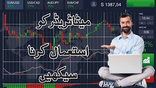 Lecture 3 - How to Use Metatrader 4 for Forex Trading ? Hindi-Urdu