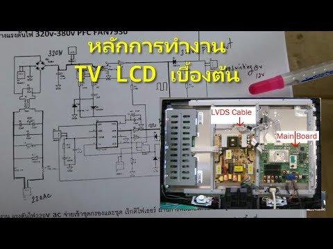 TV Lcd เบื้องต้น....หลักการทำงาน tv lcd สำหรับช่างมือใหม่หัดซ่อม