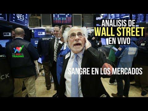 Análisis de Wall Street EN VIVO, Marzo 23/2018