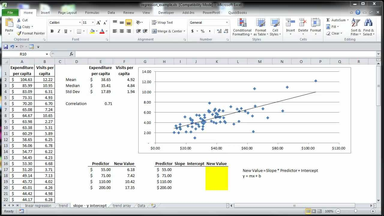 how to draw a slope in excel
