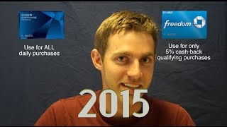 BEST Credit Card system for getting FREE Flights (2015)