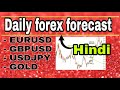 ( 20 may ) daily forex forecast  EURUSD / GBPUSD / USDJPY / GOLD  forex trading  Hindi