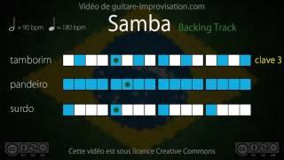 Samba Playback (90 bpm) : Surdo + Pandeiro + Tamborim (clave 3)