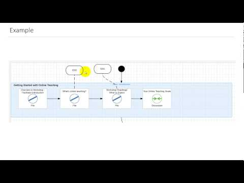Learning Environment Modeling Language (LEML) Notation Elements