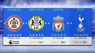 WHAT IF THE LEAGUES WERE IN ALPHABETICAL ORDER? FIFA 19 Experiment