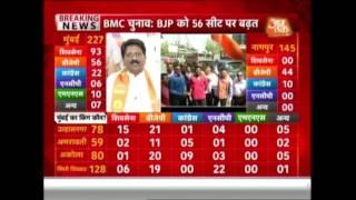 BMC Election Results 2017 Live Updates:  Shiv Sena All Set to Retain Power