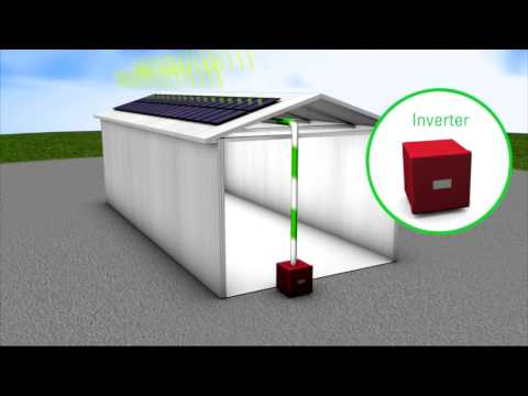 Solar panels -- How commercial solar PV systems work