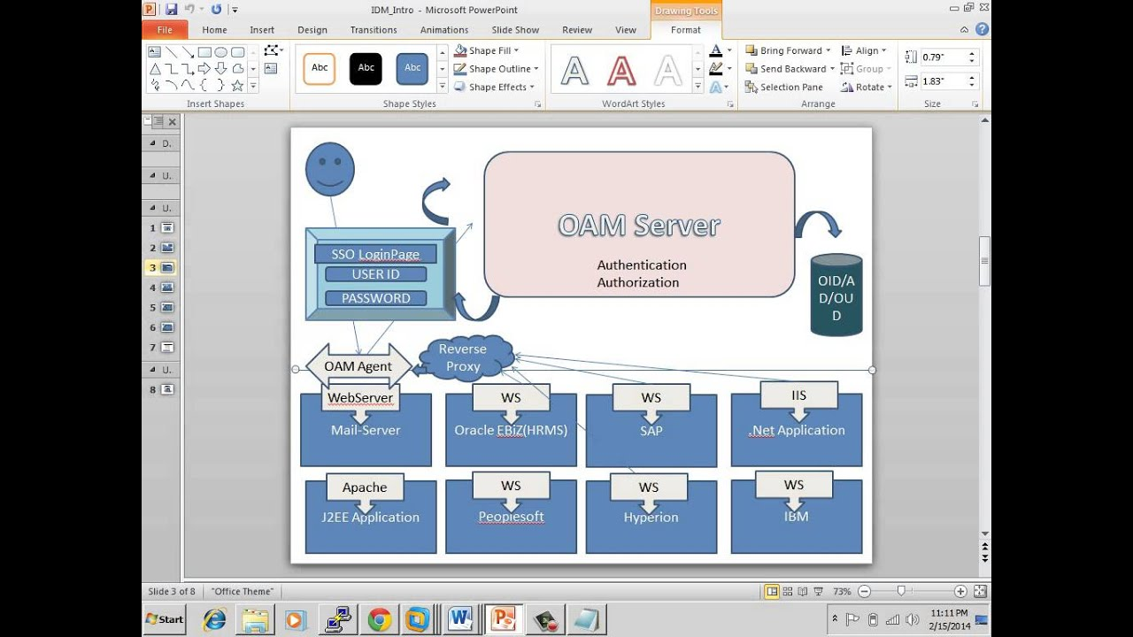 Oracle Identity Manager 11g R2 PS3(11 1 2 3) With Hands On: Self