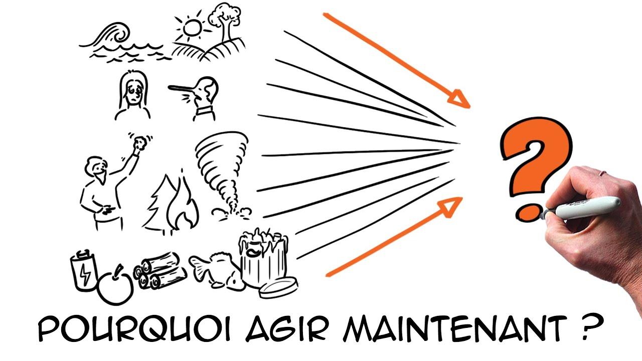 Le défi du développement durable (explication animée)