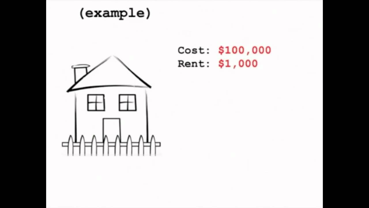 Rent To Own Process