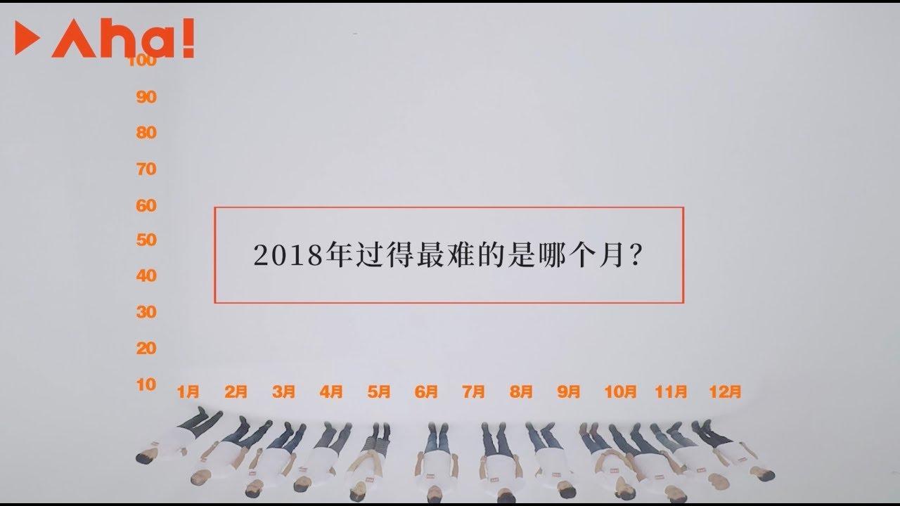 【Aha视频】新年祭:2018你过得怎么样?这些人讲述了他们的痛苦与幸福