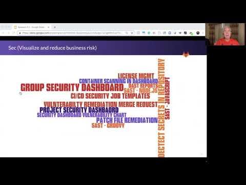 Working at GitLab | Glassdoor