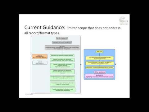Transfer Guidance Revision Project: Identifying