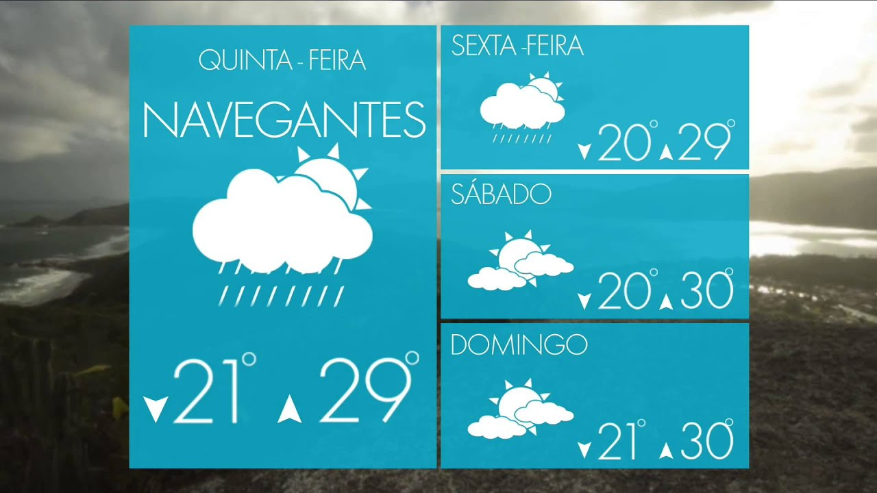 Sul Previsão Do Tempo Chuva Forte Em Curitiba Youtube