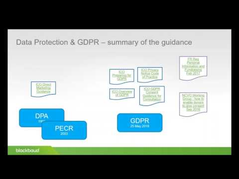 GDPR - Non-Profits: What Do You Need to Do?