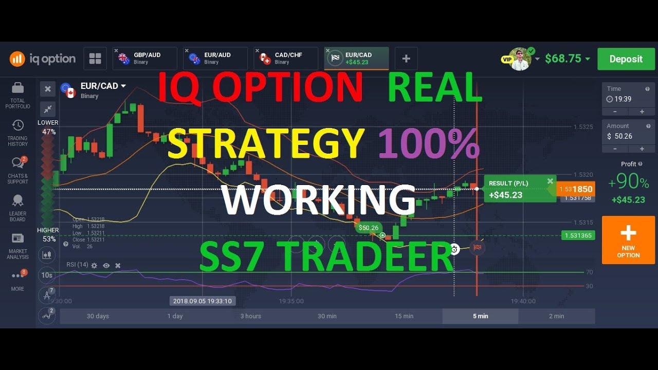 Iq option digital trading strategy