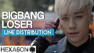 Gambar cover BIGBANG - Loser Line Distribution (10 Year Anniversary Project) PART 09/10