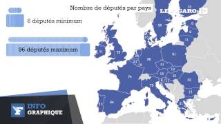 Le mode de scrutin des élections européennes