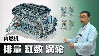 汽车发动机啥原理?排量、缸数和涡轮增压什么意思?李永乐老师告诉你