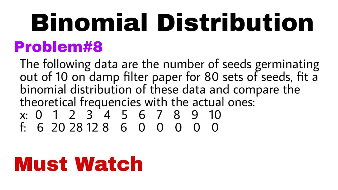 9. Binomial Distribution | Concept and Problem#8