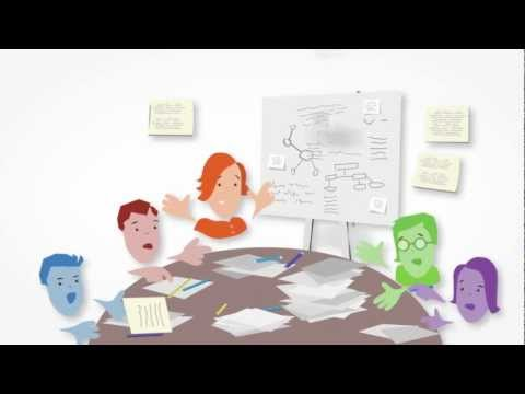 Explainer Video for GroupMap online brainstorming and group facilitation tool