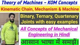 4) Kinematic Chain, Mechanism, Machine, Joints - K.O.M | Hindi | T.O.M - Basics