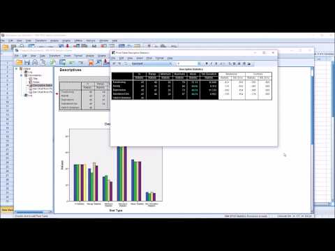 Calculating Descriptive Statistics in SPSS