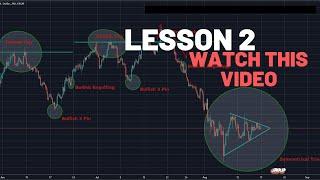 ultimo video di eddie morra su opzioni binarie grafico di investimento bitcoin