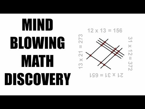 What is discovery math