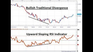 Cryptocurrency and Forex Trading using Divergence with RSI, MACD or Stochastics