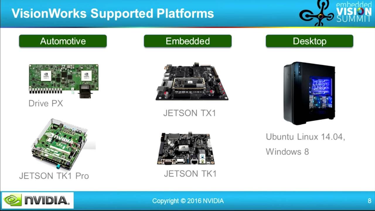 Blog - Sayfa 2 / 2 - Open Zeka - NVIDIA® Jetson™ Türkiye