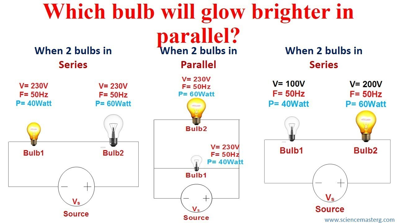 Which Bulb Glow Brighter In Parallel  Physics Iitjee Neet