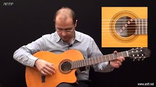 Guitar 101 - Day 1 in Learning Guitar - تعلم عزف الجيتار - بالعربية (Dr. ANTF)