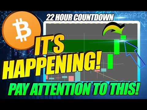 BITCOIN FORMS MONUMENTAL DAILY CANDLE! NEXT 22 HOURS CRITICAL FOR BTC!