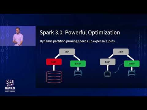 New Developments In The Open Source Ecosystem: Apache Spark 3 0, Delta Lake, And Koalas