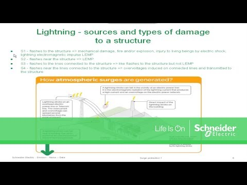 Surge Protection Principles
