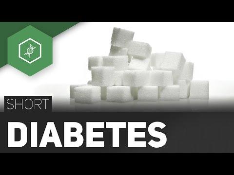 Diabetes mellitus – Die Zuckerkrankheit - #TheSimpleShort
