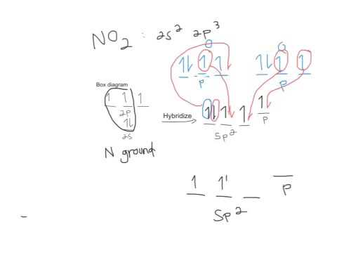 mo diagram no2 contour diagram of no2 - youtube